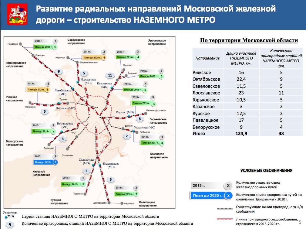 Первую линию легкого метро, которая пройдет параллельно Ленинградскому направлению железнодорожной ветки МЖД...